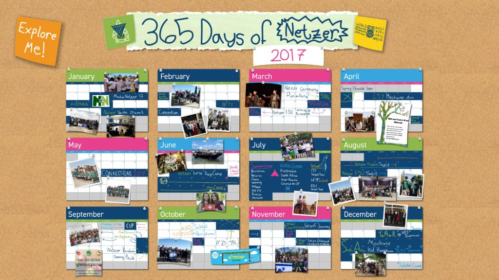 365 Days of Netzer Year in Review graphic.