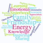 Wilkenfeld Seminar Wordcloud of Issues facing Regorm Jewish Women Leaders